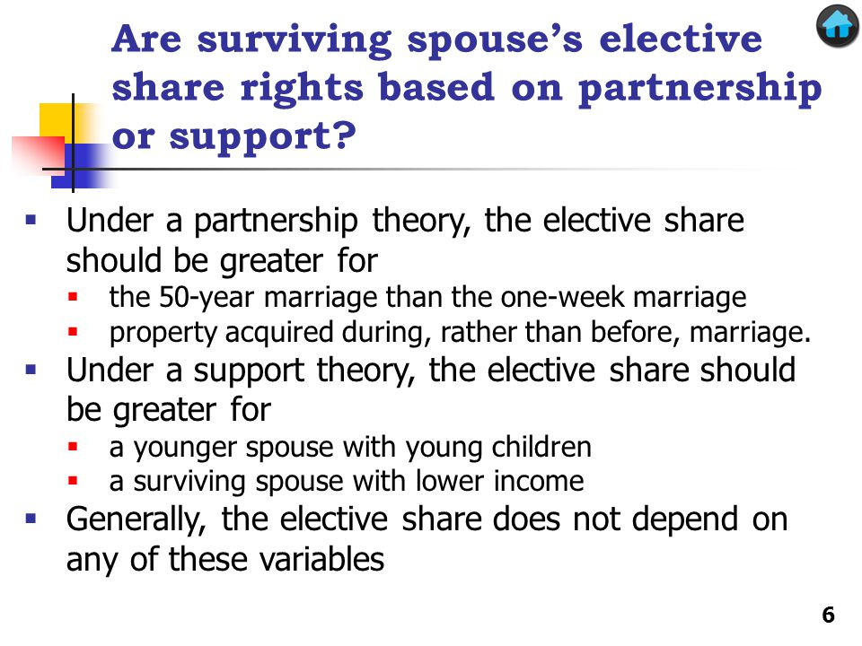 Are surviving spouse's elective share rights based on partnership or support