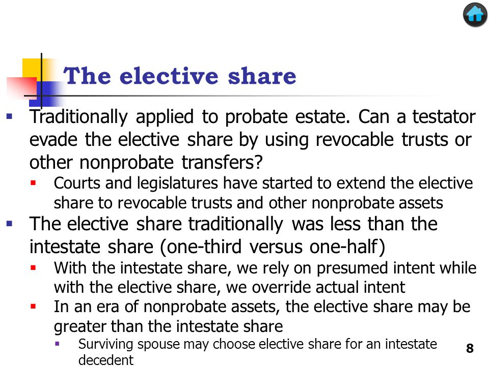 The elective share