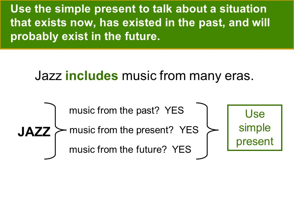 Jazz includes music from many eras.