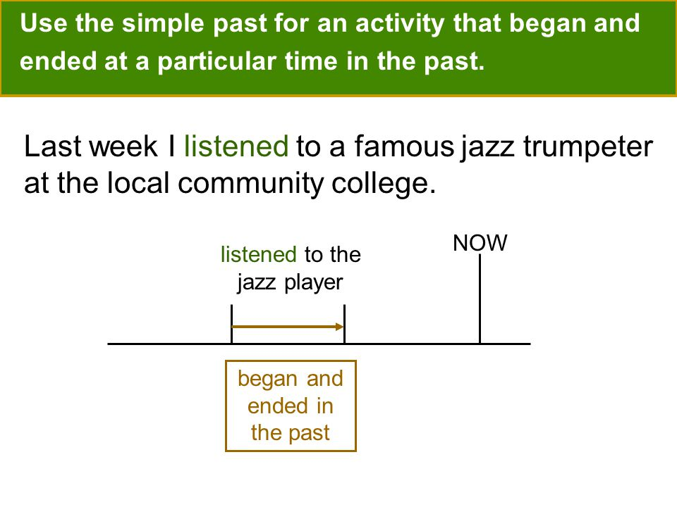 Use the simple past for an activity that began and ended at a particular time in the past.