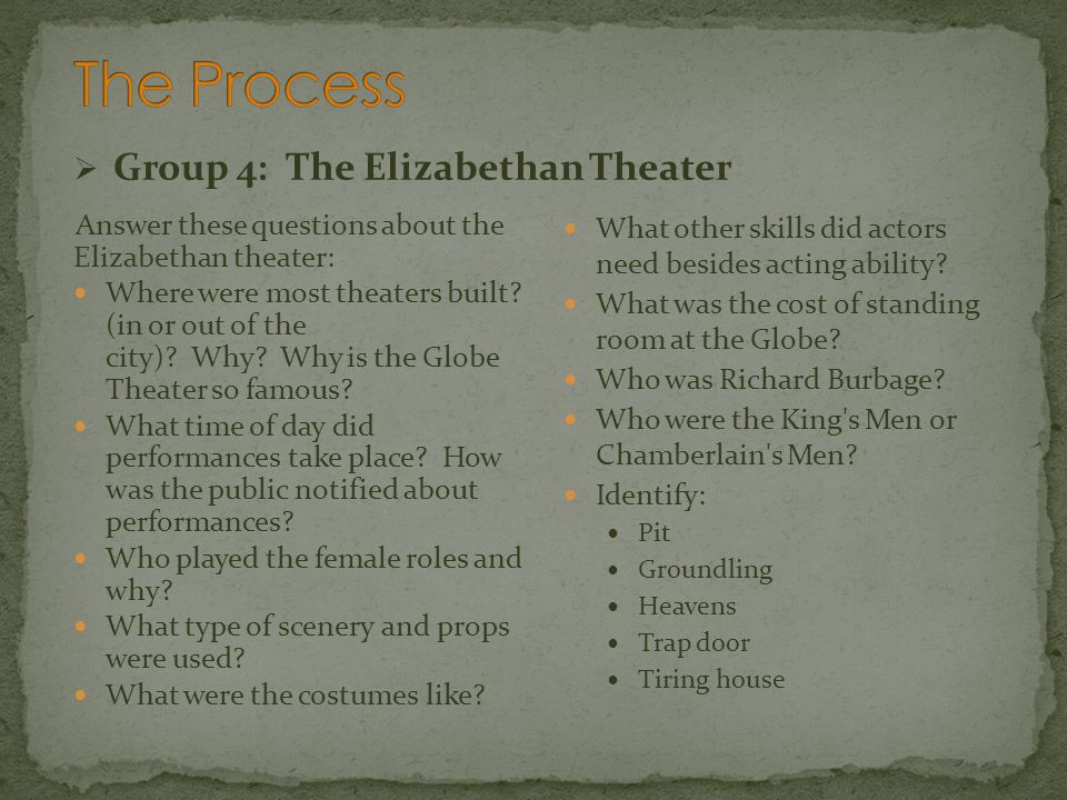 The Process Group 4: The Elizabethan Theater