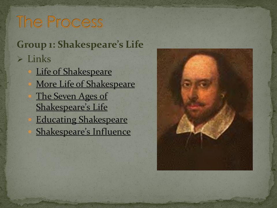 The Process Group 1: Shakespeare's Life Links Life of Shakespeare