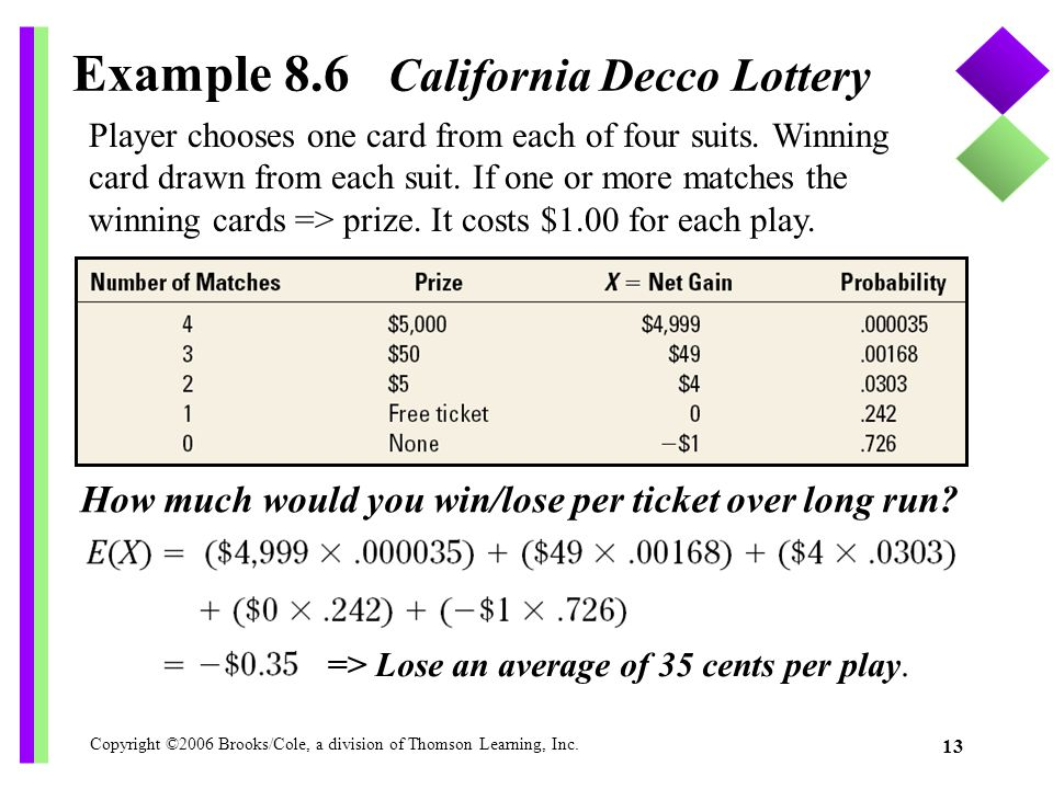 Example 8.6 California Decco Lottery