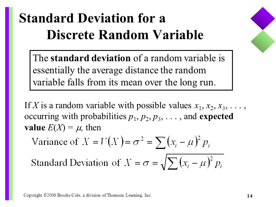 Standard Deviation for a Discrete Random Variable