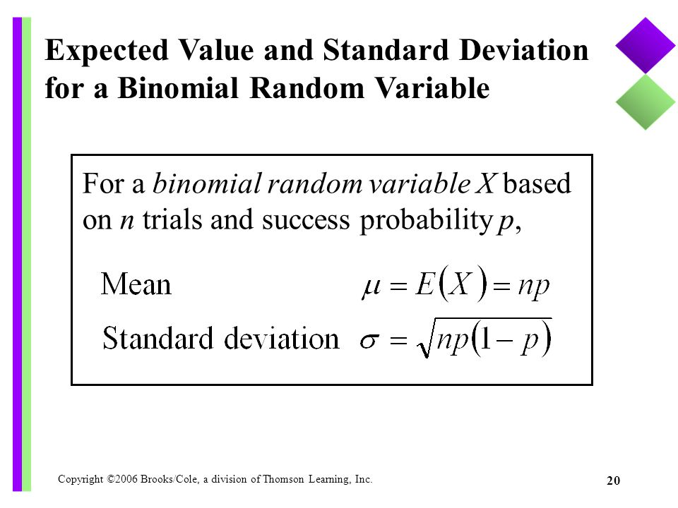Expected Value and Standard Deviation for a Binomial Random Variable