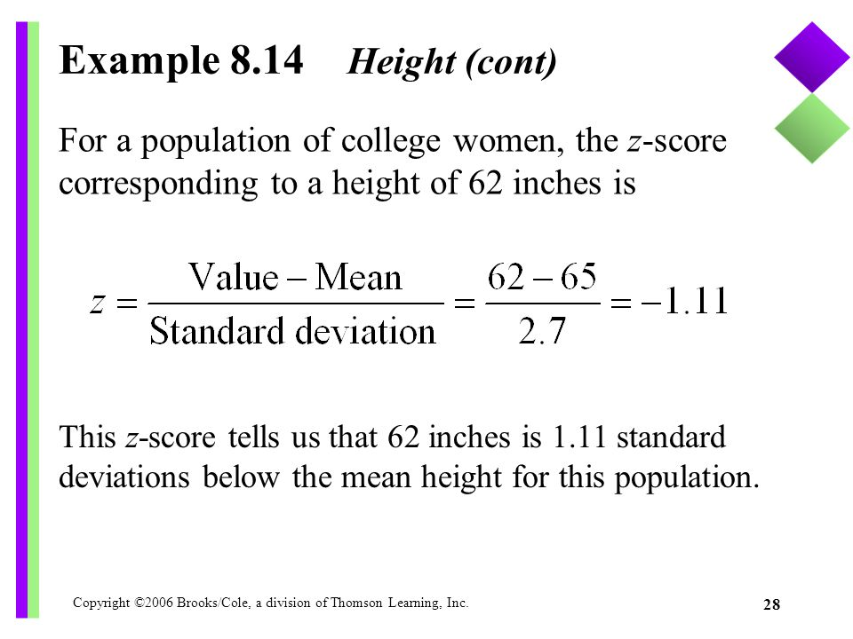 Example 8.14 Height (cont) For a population of college women, the z-score corresponding to a height of 62 inches is.