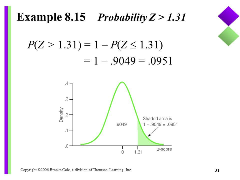 Example 8.15 Probability Z > 1.31