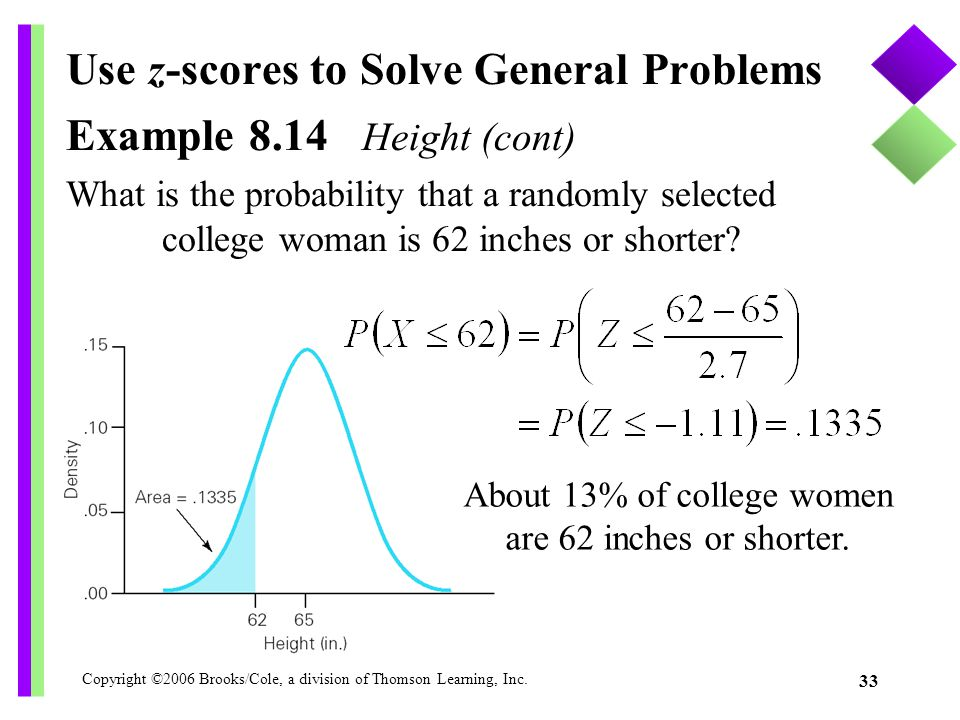 Use z-scores to Solve General Problems