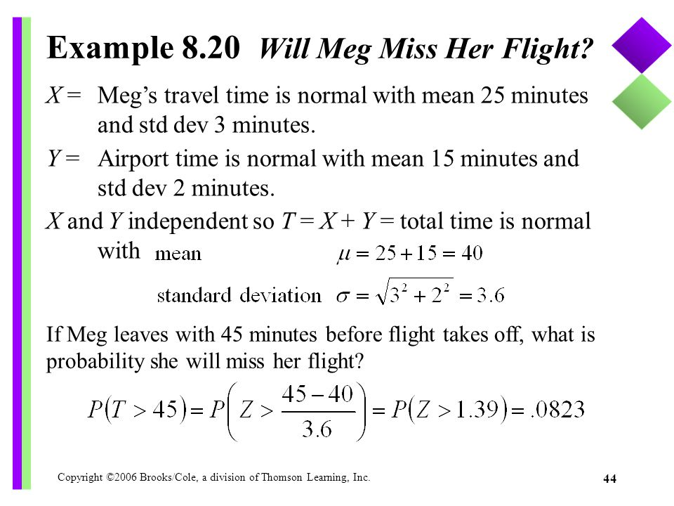 Example 8.20 Will Meg Miss Her Flight