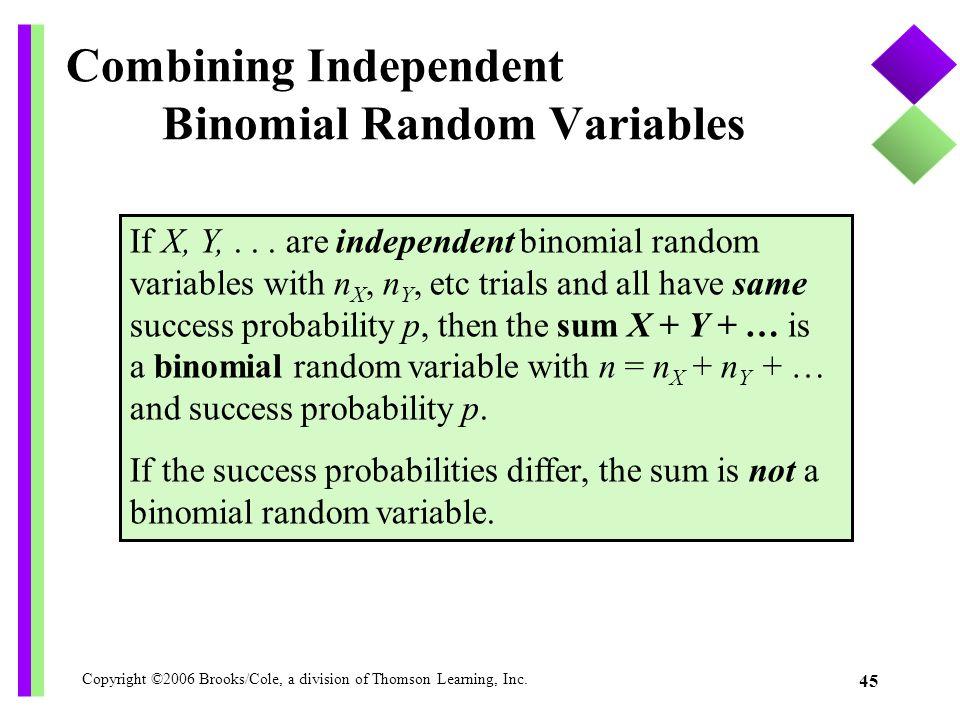 Combining Independent Binomial Random Variables