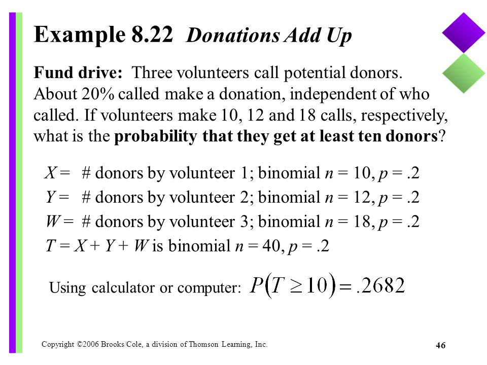 Example 8.22 Donations Add Up