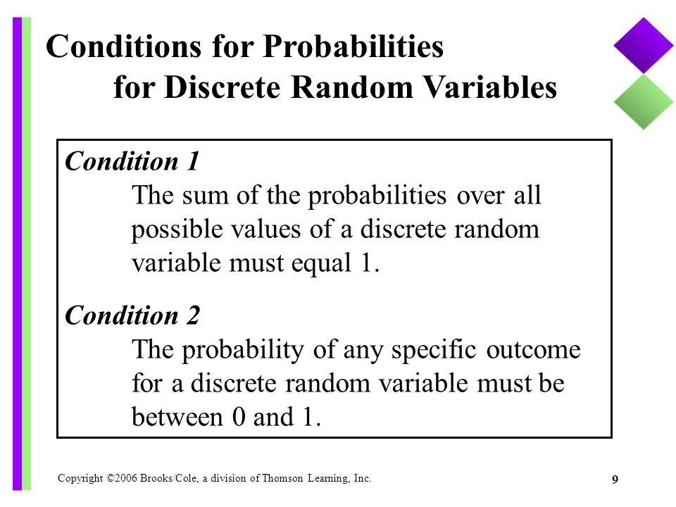 Conditions for Probabilities for Discrete Random Variables