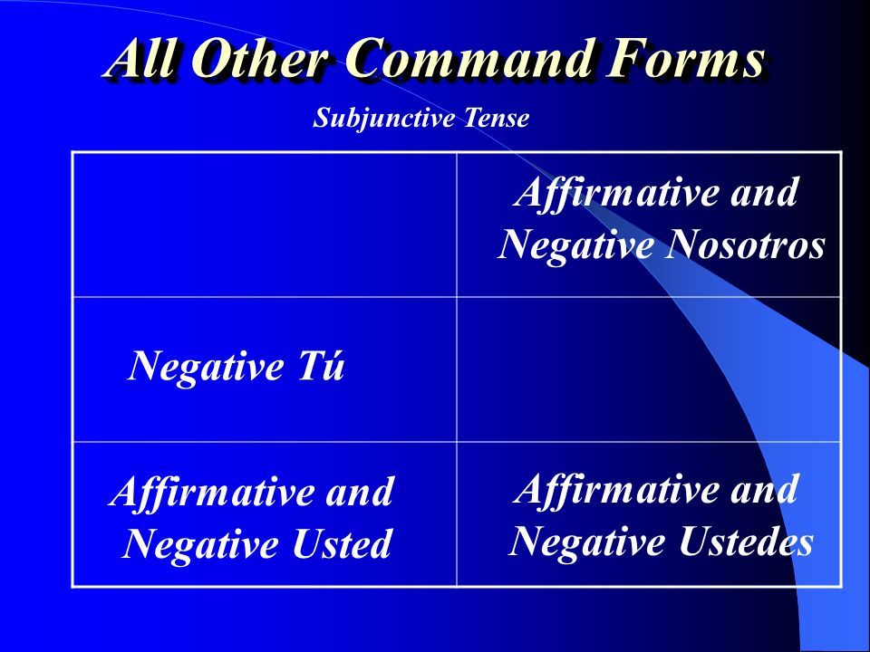 All Other Command Forms
