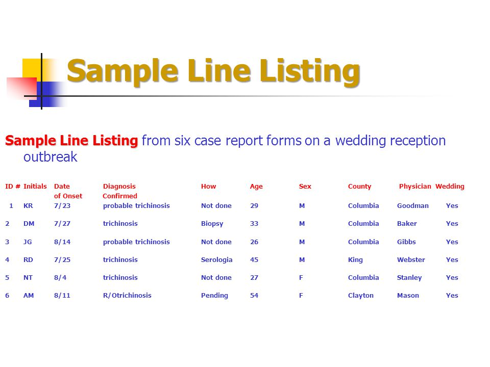 Sample Line Listing Sample Line Listing from six case report forms on a wedding reception outbreak.