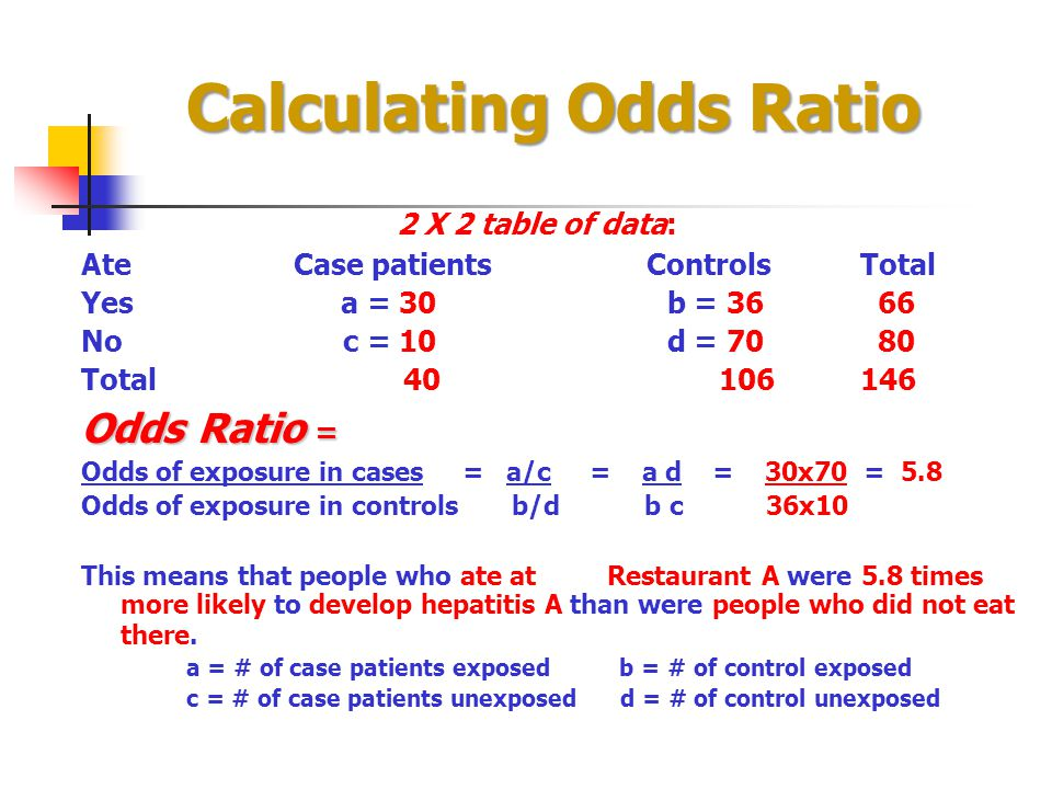 Calculating Odds Ratio