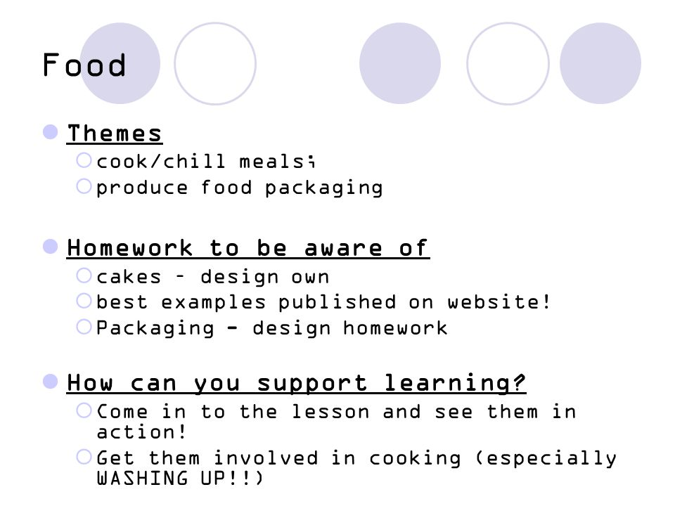 Food Themes Homework to be aware of How can you support learning