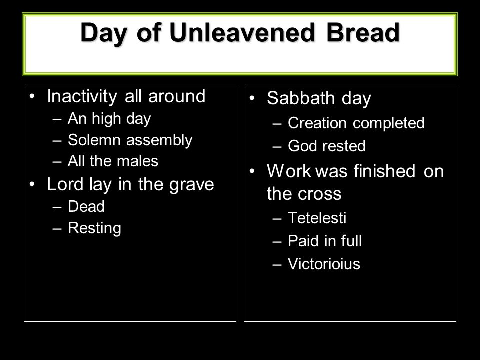 Day of Unleavened Bread