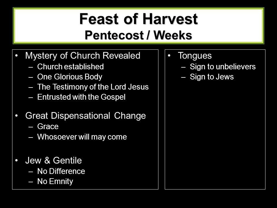 Feast of Harvest Pentecost / Weeks