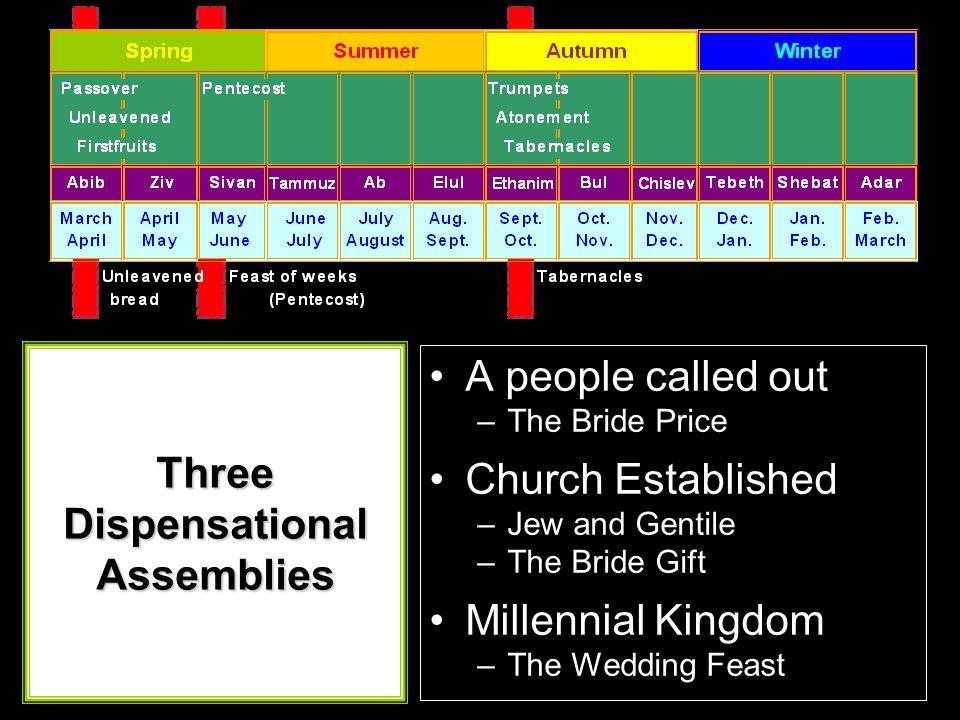 Three Dispensational Assemblies