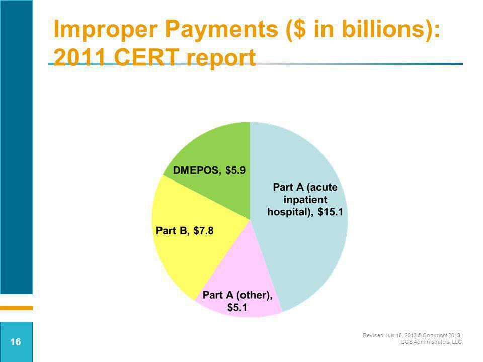 Improper Payments ($ in billions): 2011 CERT report