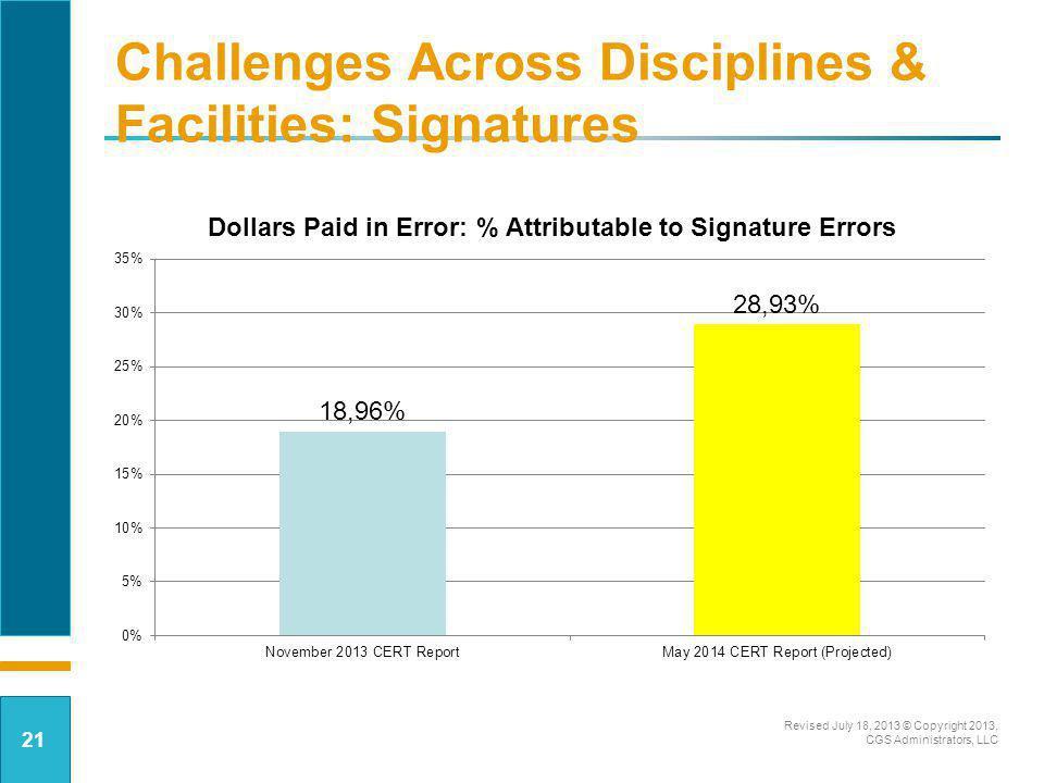 Challenges Across Disciplines & Facilities: Signatures