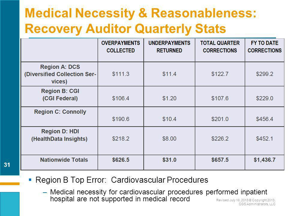 Medical Necessity & Reasonableness: Recovery Auditor Quarterly Stats