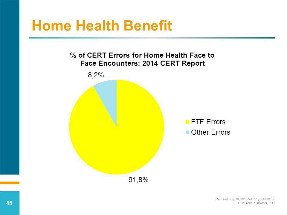 Home Health Benefit Total errors for 2014 CERT report: 73. FTF errors = 67. Other errors = 6.