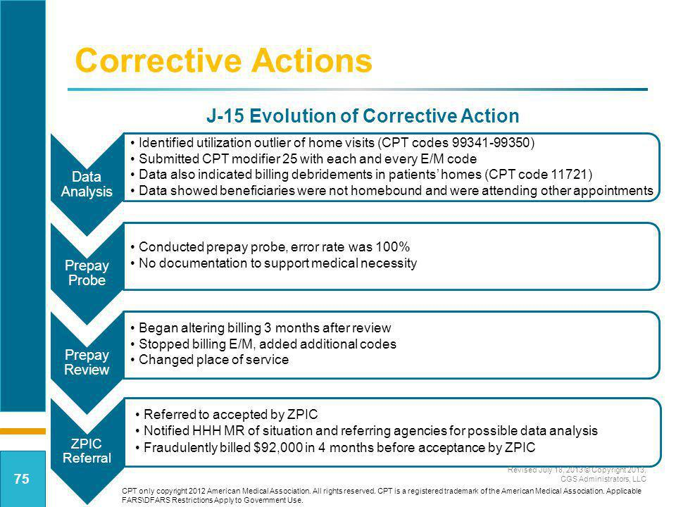 J-15 Evolution of Corrective Action