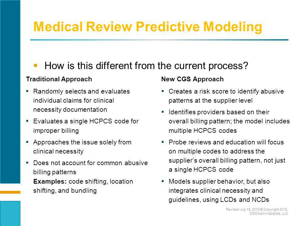 Medical Review Predictive Modeling
