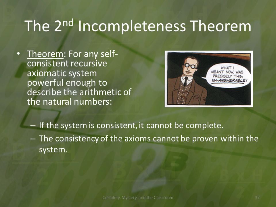 The 2nd Incompleteness Theorem