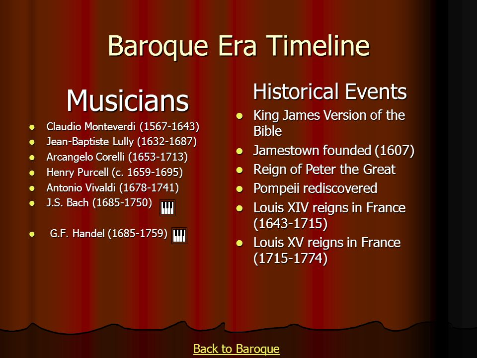 Musicians Baroque Era Timeline Historical Events