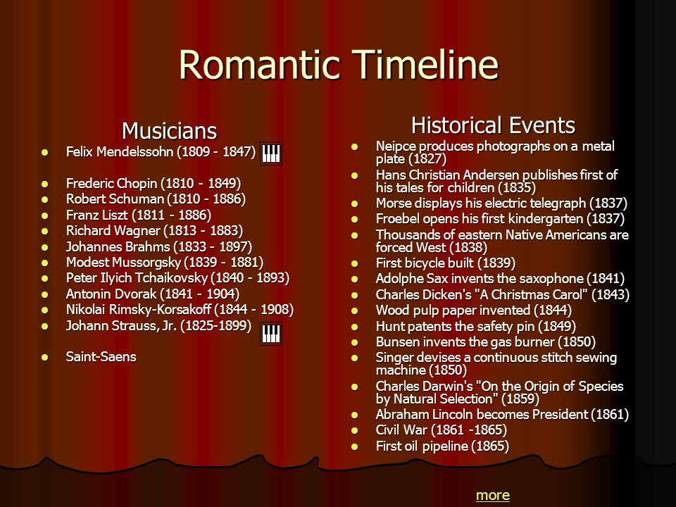 Romantic Timeline Historical Events Musicians more
