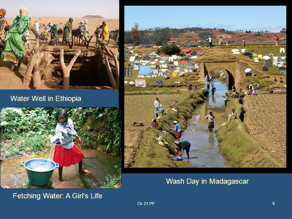 Fetching Water: A Girl's Life