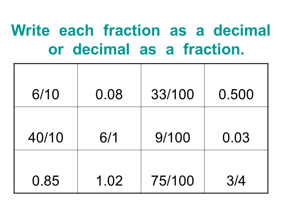 Fraction To Decimal Calculator