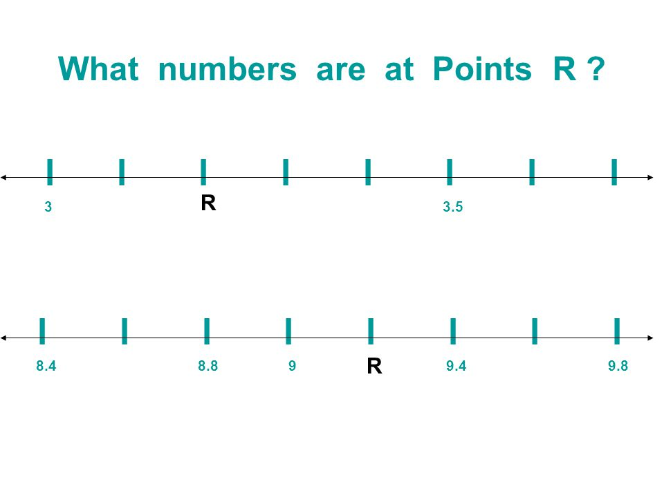 What numbers are at Points R