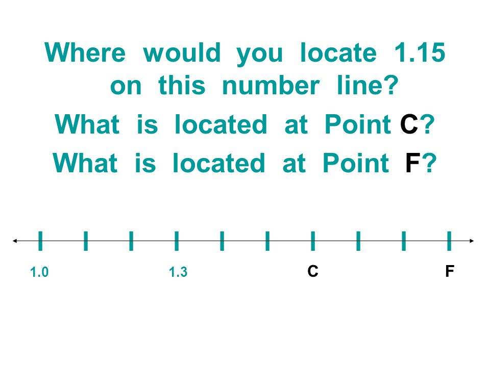 Where would you locate 1.15 on this number line