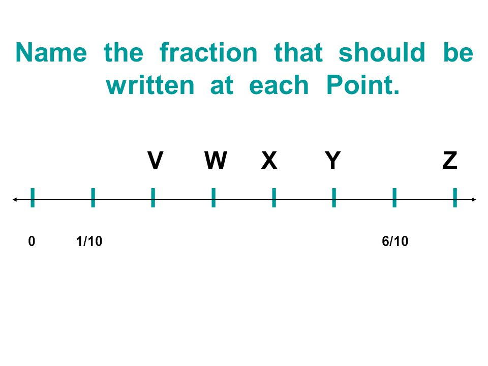 Name the fraction that should be written at each Point.
