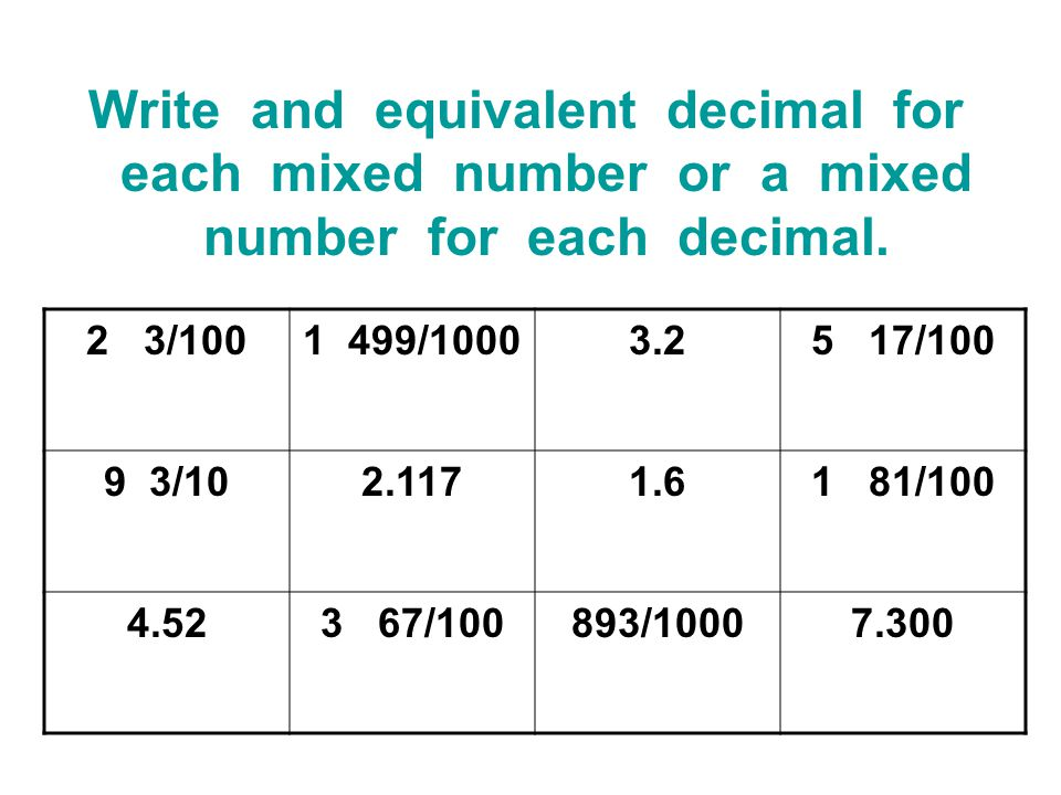 Write and equivalent decimal for each mixed number or a mixed number for each decimal.