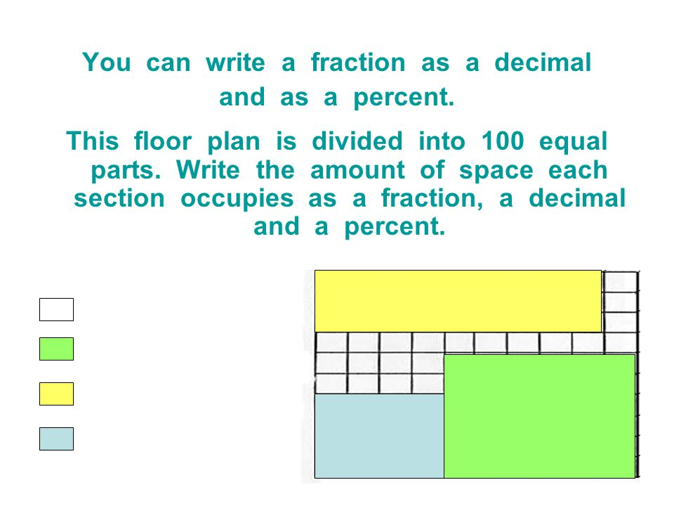You can write a fraction as a decimal