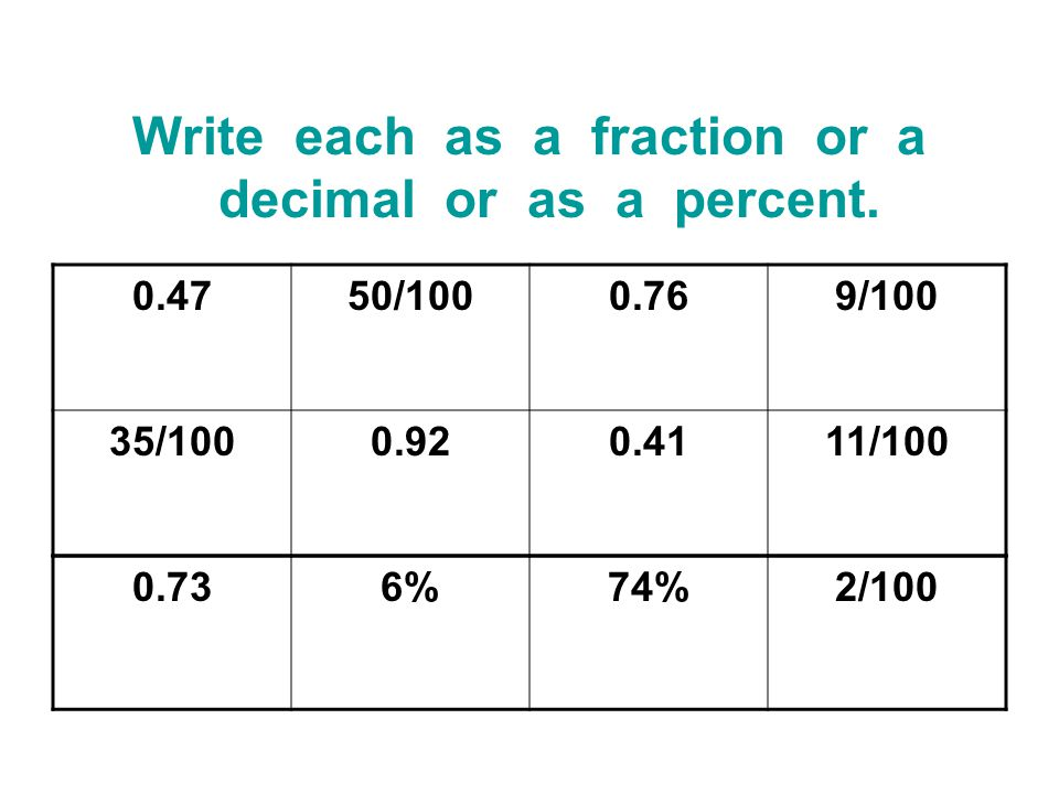 Write each as a fraction or a decimal or as a percent.