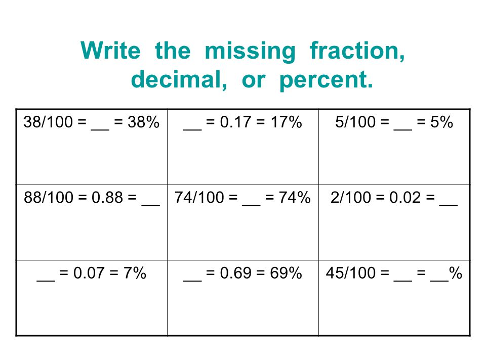 Write the missing fraction, decimal, or percent.