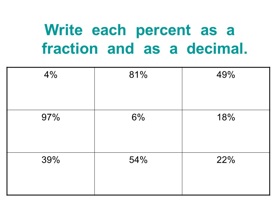 Write each percent as a fraction and as a decimal.