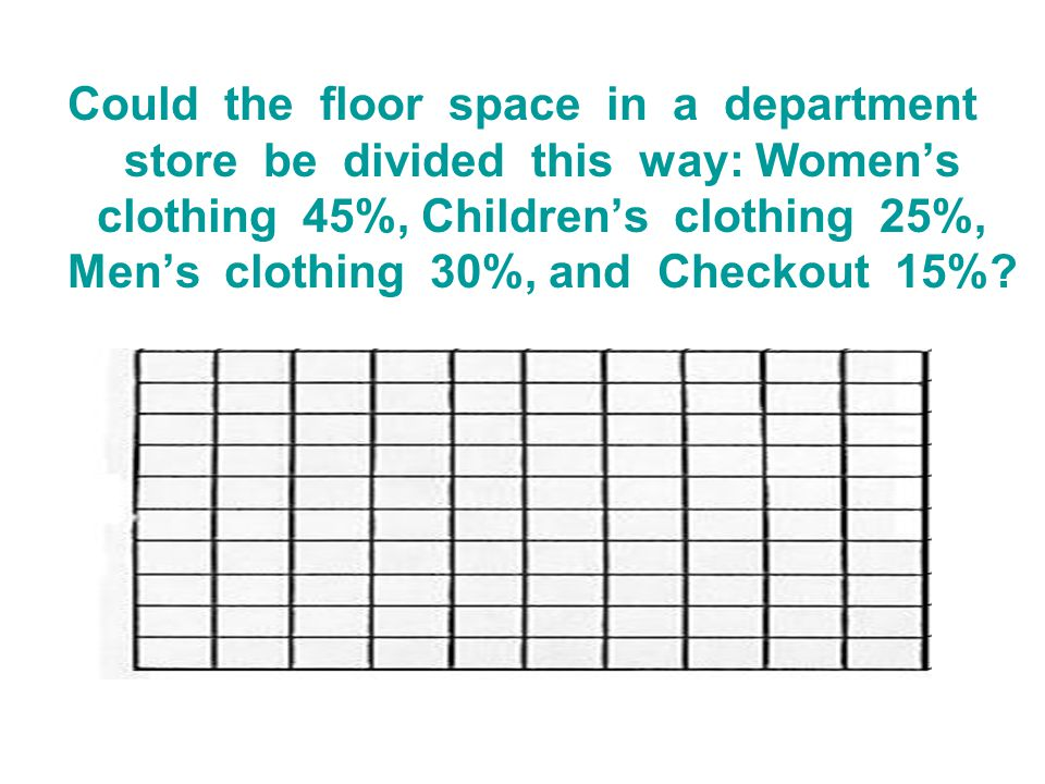 Could the floor space in a department store be divided this way: Women's clothing 45%, Children's clothing 25%, Men's clothing 30%, and Checkout 15%