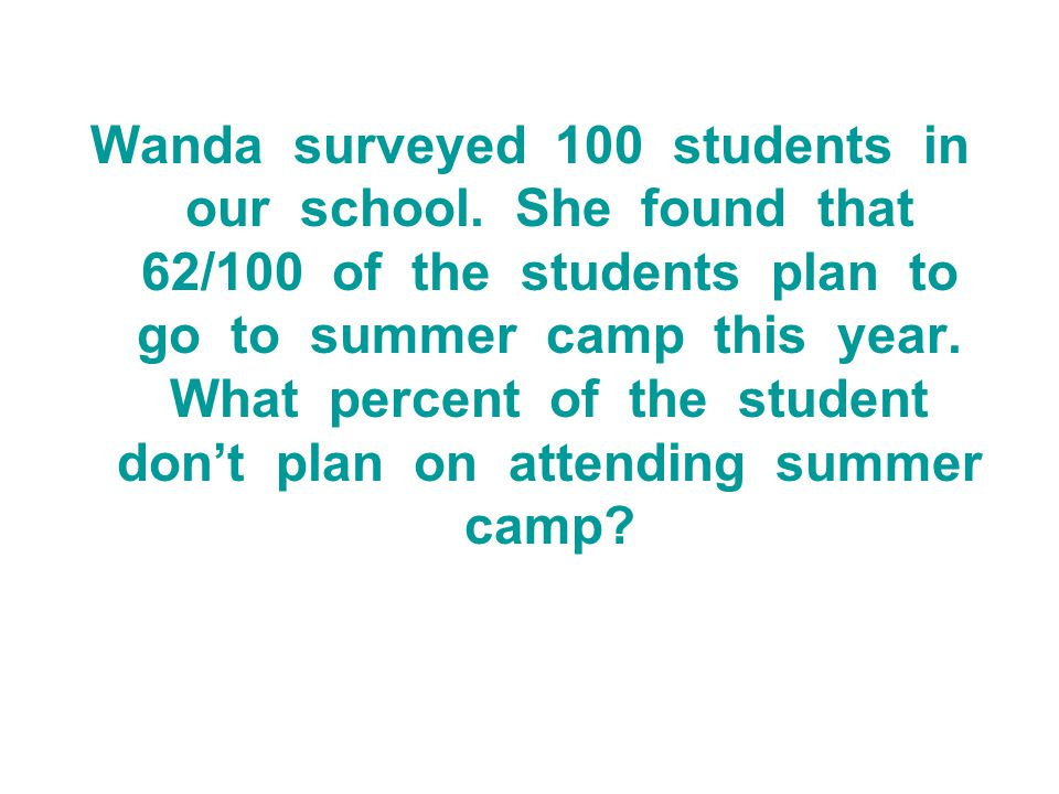 Wanda surveyed 100 students in our school