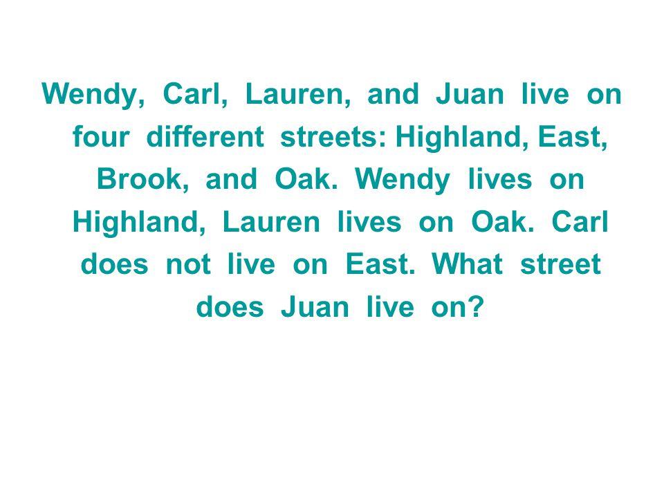 Wendy, Carl, Lauren, and Juan live on