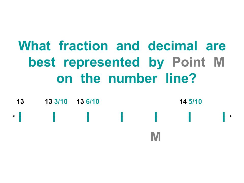 What fraction and decimal are best represented by Point M on the number line