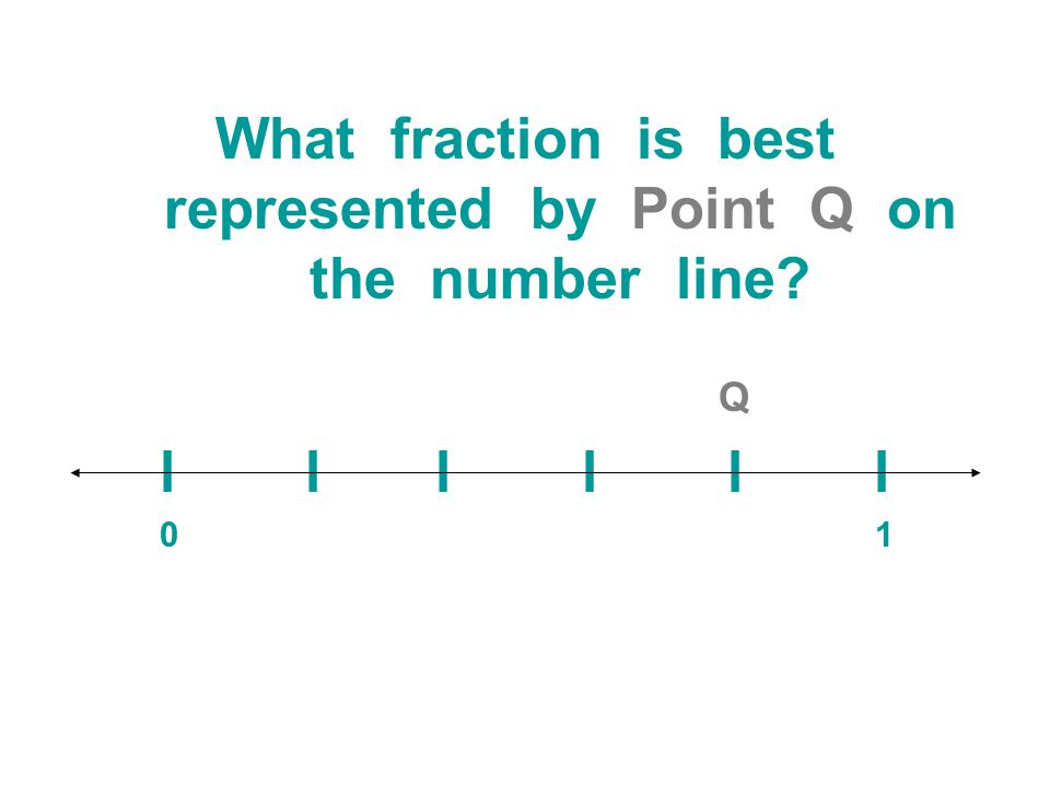 What fraction is best represented by Point Q on the number line