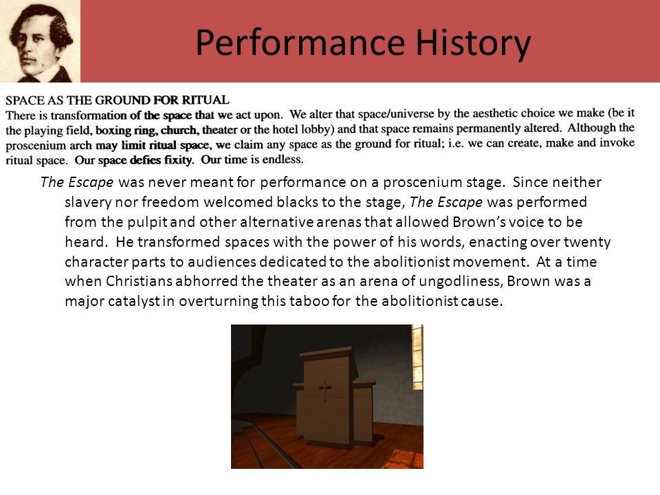 Performance History