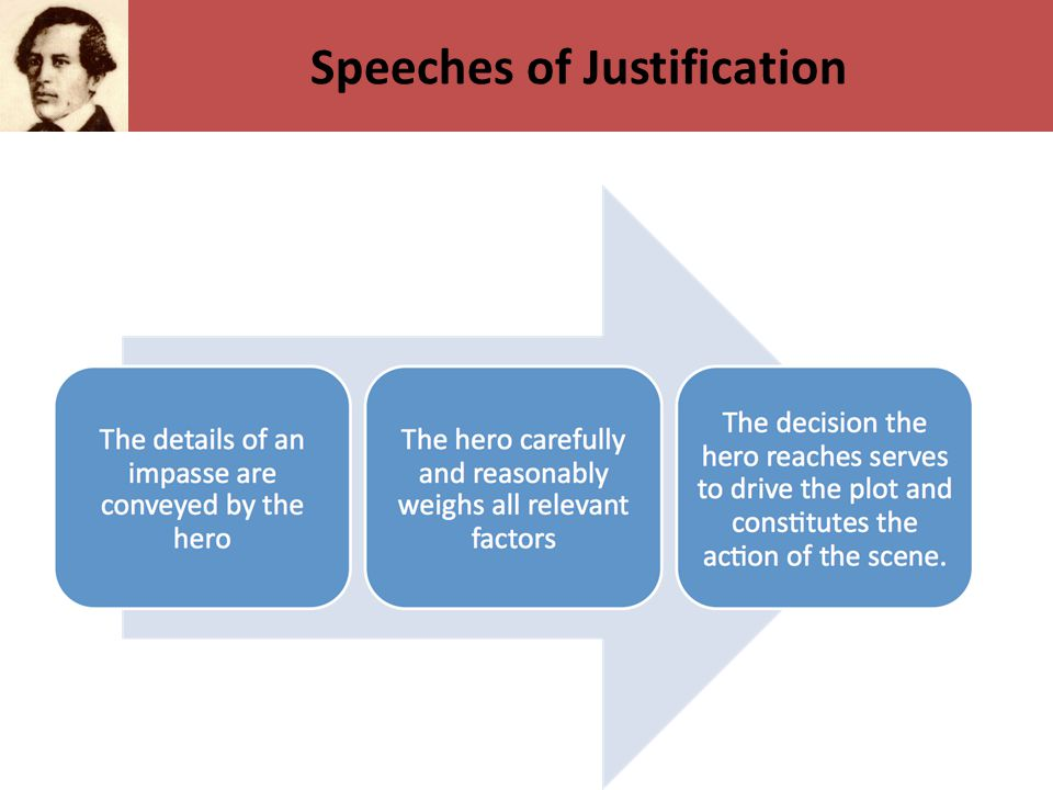 Speeches of Justification