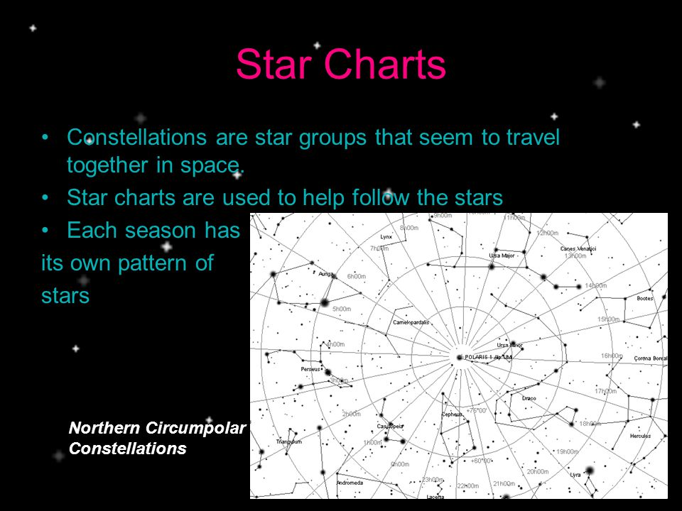 Star Charts Constellations are star groups that seem to travel together in space. Star charts are used to help follow the stars.